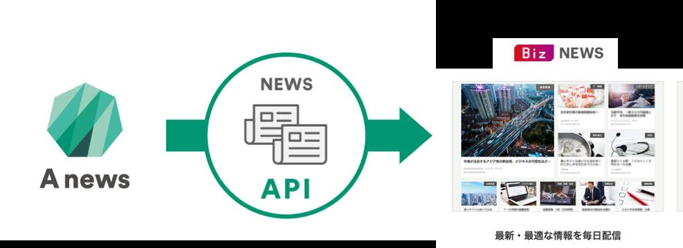 AIを活用したニュース配信  三菱 UFJ 銀行が東大発ベンチャーのAPIを法人向けポータルで運用開始